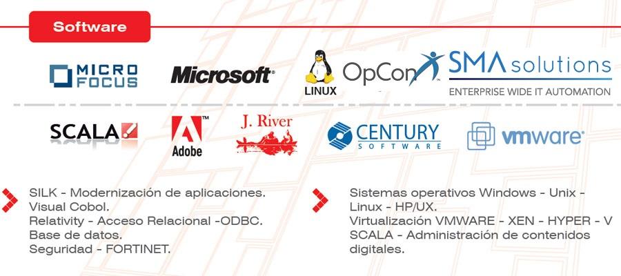 Software Prounix